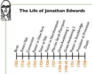 Linha da vida de Jonathan Edwards