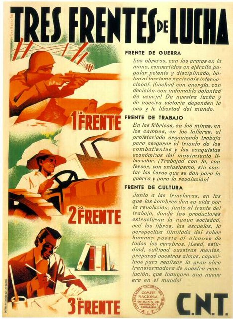 the spanish civil war and the confederacio nacional de trabajo cnt