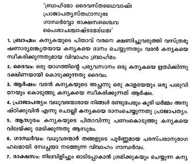 a malayalam essay on shastra purogathy The dasa(ten) mahavidyas in tantra, worship of devi-shakti is referred to as a vidya of the hundreds of tantrik practices, the worship of the ten major devis is called the dasa mahavidya.