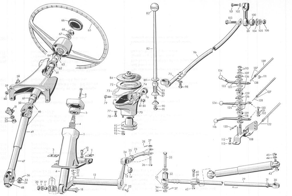 Isetta World Steering Wheel Mechanism And Stick Shift Mechanism