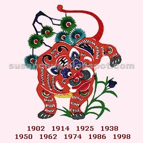 For year 2006 the 5 element of chinese zodiac tiger for year 2006