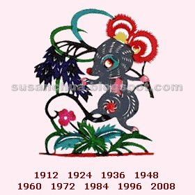 Chinese Zodiac Rat for Year 2006 生肖運程
