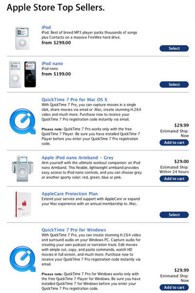Apple Store Top 6