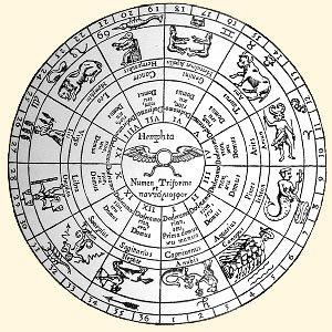 Graaltango la qu te de soi dans les bras de l 39 autre for Astrologie ou le miroir de la vie