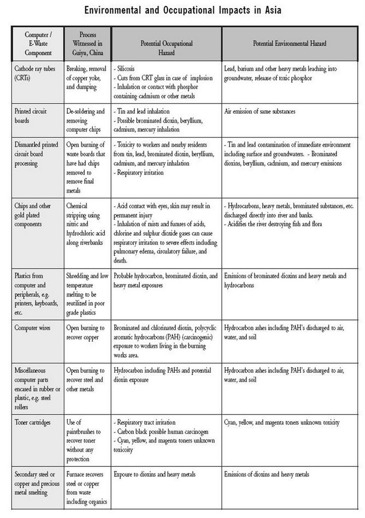 English tenses table with examples brokeasshome com graph english tenses table with examples brokeasshome com english tenses chart with examples in hindi pdf ccuart Image collections