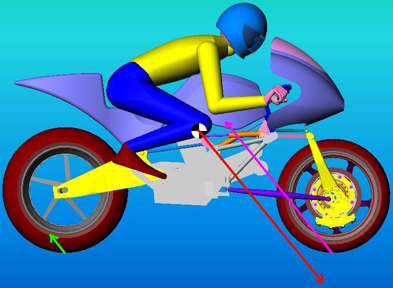 techno moto freinage avec une moto train avant jbb. Black Bedroom Furniture Sets. Home Design Ideas