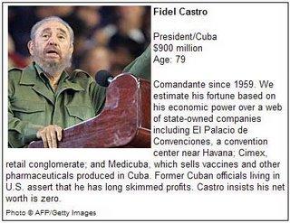Fidel Castro - 7.º mais rico