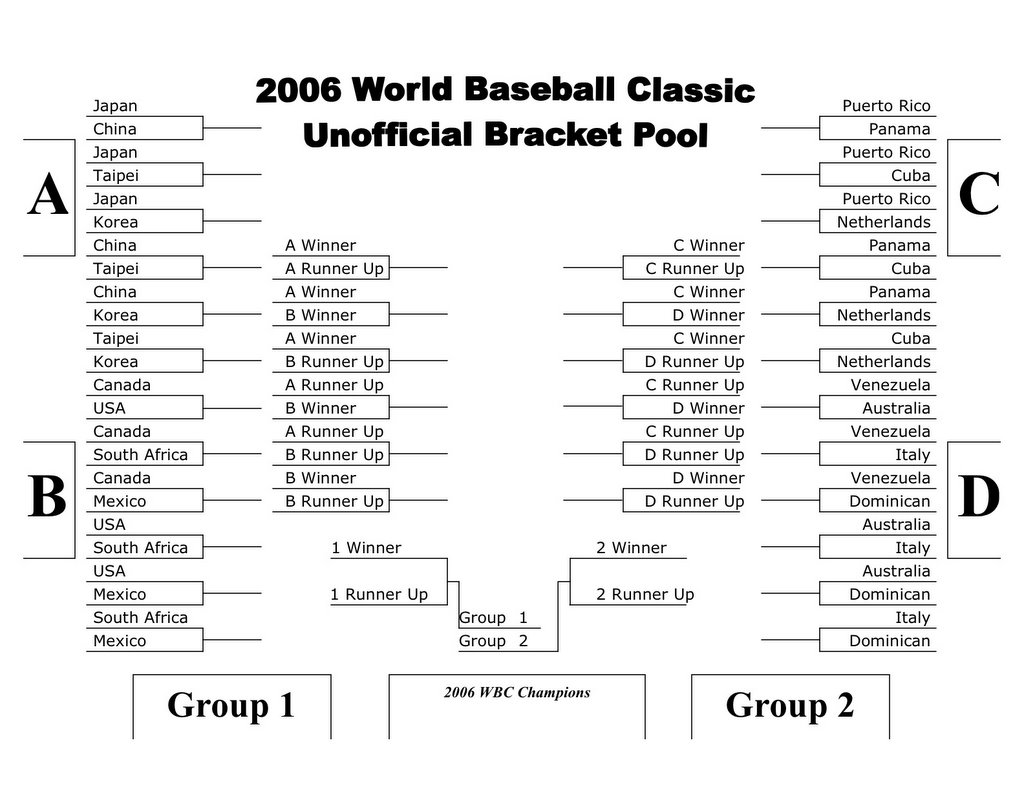 Game Four World Baseball Classic Office Pool