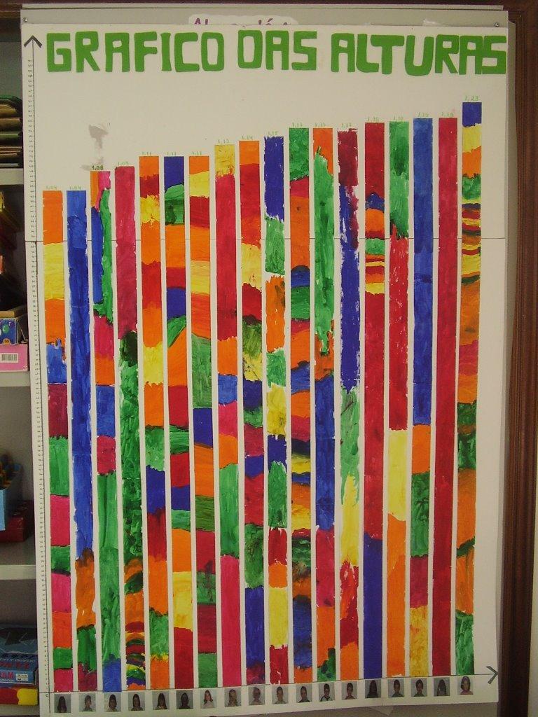 ideias para o outono jardim de infancia : ideias para o outono jardim de infancia:depois de nos medirmos construímos um gráfico para que pudéssemos