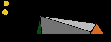 Dibujo explicativo de la proyección de la sombra de la montaña sobre la pirámide, a medida que sube el sol