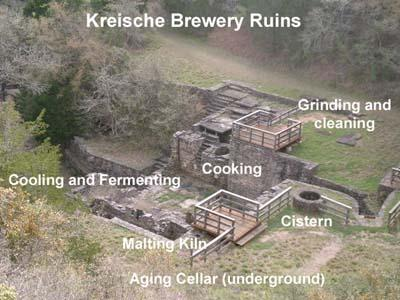 The Kreische Brewery ruins in 2003.