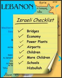 IDF checklist for Lebanon