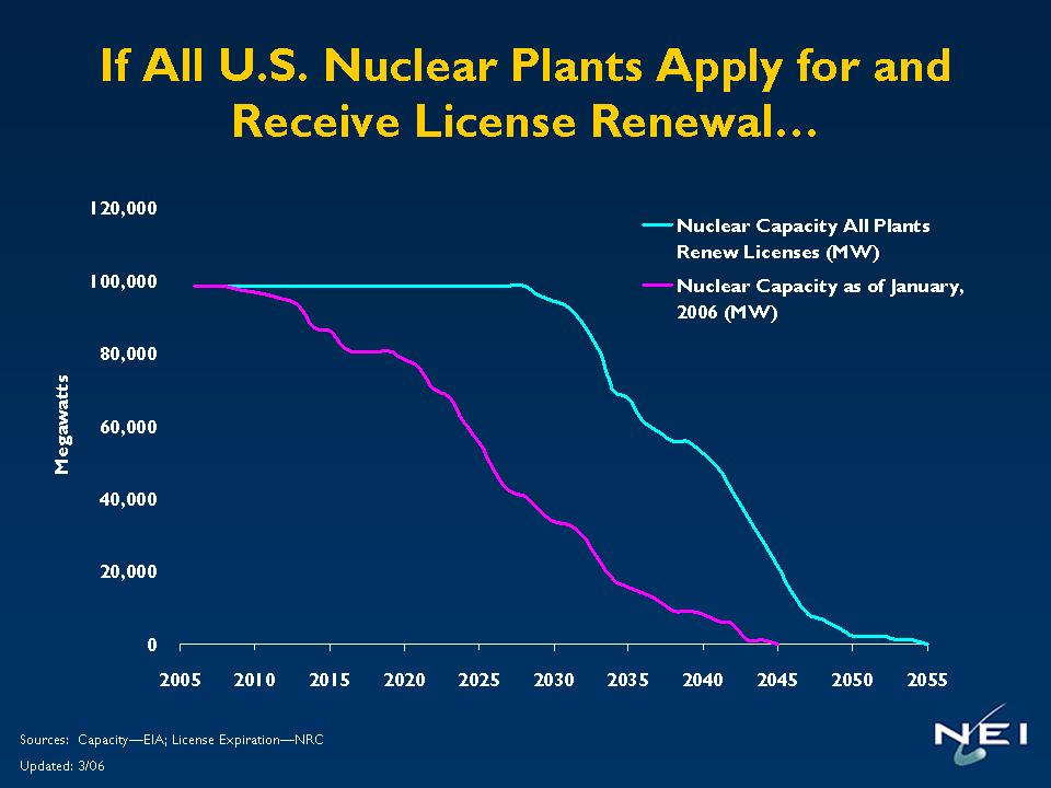 essay on nuclear energy on effect The only probable non-cancer health effect is an increase  issues/nuclear-energy-&-waste/nuclear-energy  nuclear energy- impact on environment.