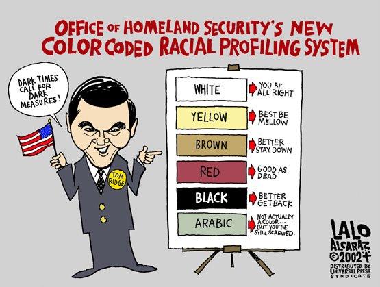 Racial Profiling Thesis