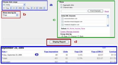 Google AdSense : memahami Report, AdSense - Understanding Report