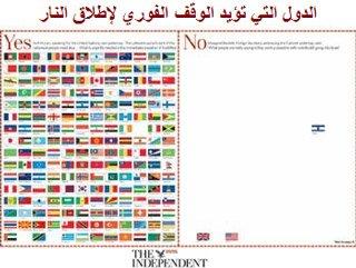 الدول التي تؤيد الوقف الفوري لإطلاق النار