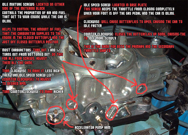 demoncarb_idlescrews zigz auto notes carburetion first post, barry grant demon Barry Grant Carburetors at aneh.co