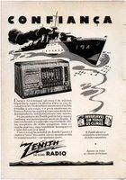 Zenith Radio
