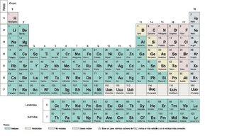 Qumica basndonos en la configuracin electrnica de los elementos podemos decir lo siguiente 1 el orden de cada perodo coincide con el valor mximo de n de urtaz Choice Image