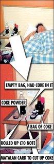 Kerry Katona's coke 'den'