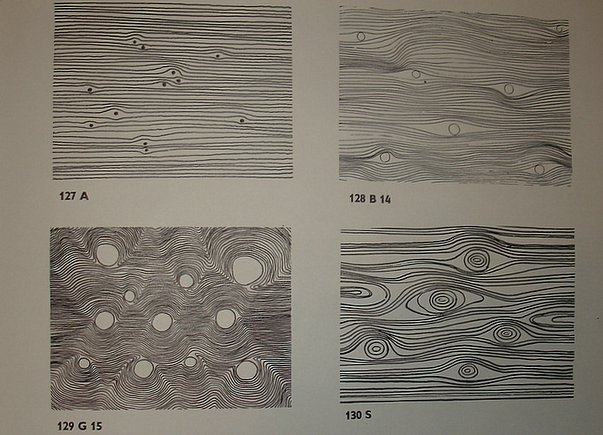 Using Lines In Drawing : Musings of a textile itinerant: lines
