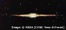 Milky Way Cobe Near-Infrared Evolution Research