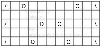 yo butterfly chart