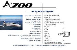 private jet specs