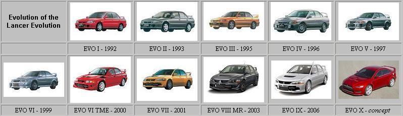 Mitsubishi Vehicles