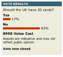 ID cards poll BBC