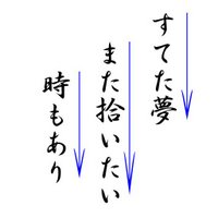 Japanese reading
