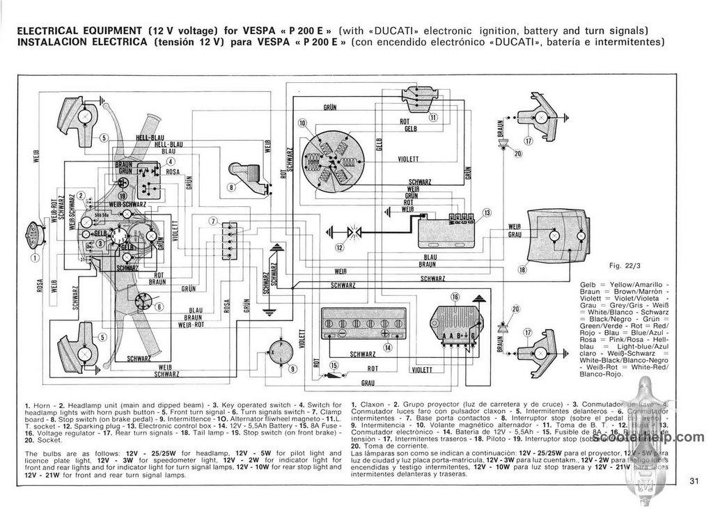 Vespa Px 200 Disc Wiring Diagram Wiring Diagram And Schematics
