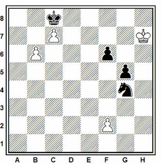 Problema ejercicio de ajedrez número 16: Estudio de A. A. Troitzky, 1896