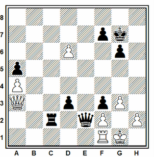 Problema número 117 en problemas de ajedrez