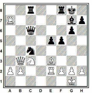 Problema número 135 en problemas de ajedrez