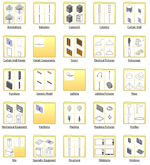 Revit family man 2006 family editor revisited pronofoot35fo Image collections