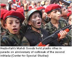 Hizbullah's Armed Children's Militias