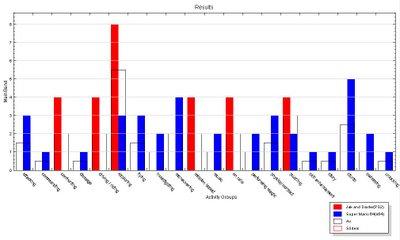 Comparación entre Jak&Daxter y Mario 64 según Strange Analyst