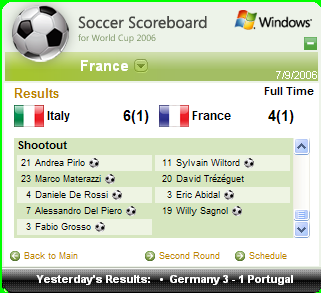 FIFA World Cup 2006 Finals - France v. Italy