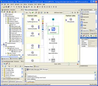 Figure 3, Oracle BPEL Designer Interface