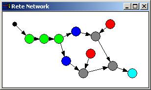 Rete Network Viewer