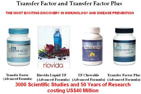What are transfer factors New slimming world products