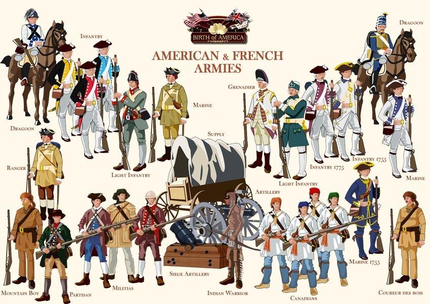 review of coglianos revolutionary america The first part of a 2 parter of the american revolutionary war.