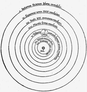 Copernicus: Planetary Orbits