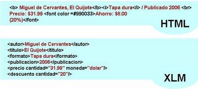 html vs xlm