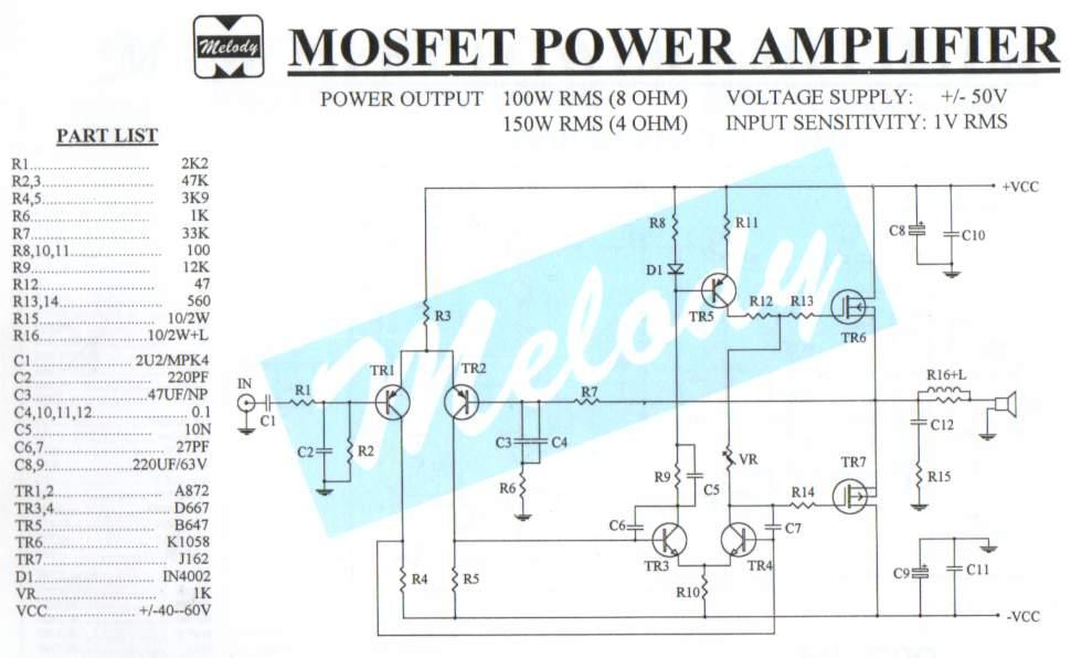 Amps Power by DJ Ady