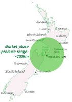 Suggested geographic range of produce for a Wellington market place