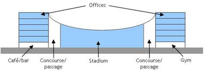 Cross section showing stadium roof supported by office buildings