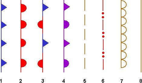 Docs Hangar Prog Charts Surface Front Symbols And Codes