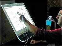 Fingertip Digitizer
